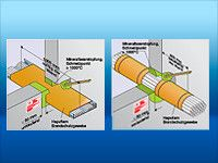 "Hapuflam® Penetration seals System ""EASY"""